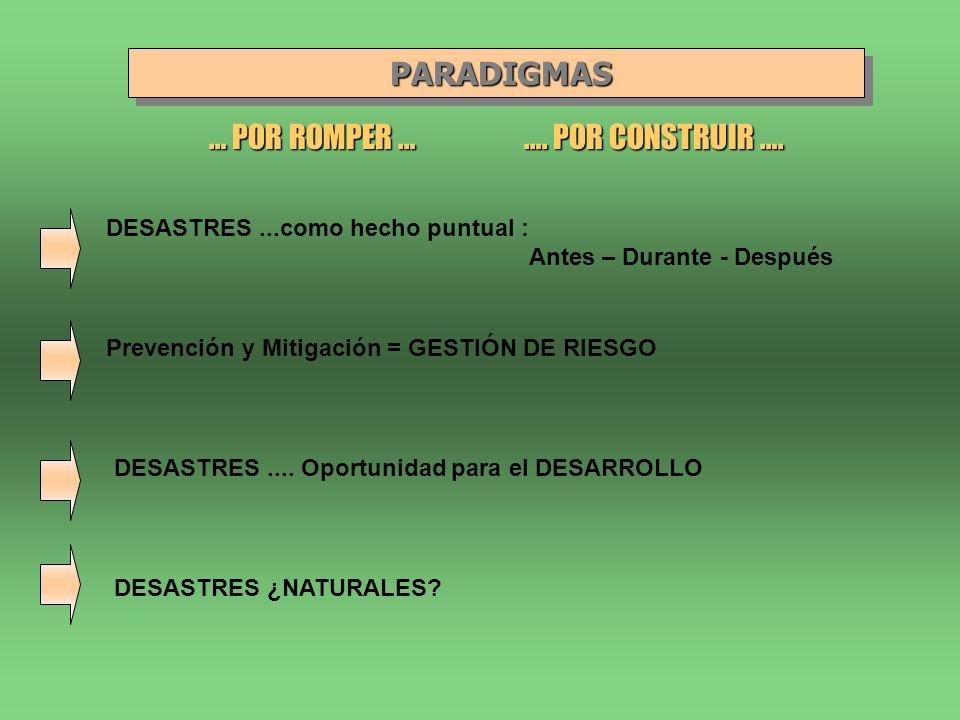 PARADIGMAS PARADIGMAS DESASTRES...como hecho puntual : Antes – Durante - Después Prevención y Mitigación = GESTIÓN DE RIESGODESASTRES.... Oportunidad