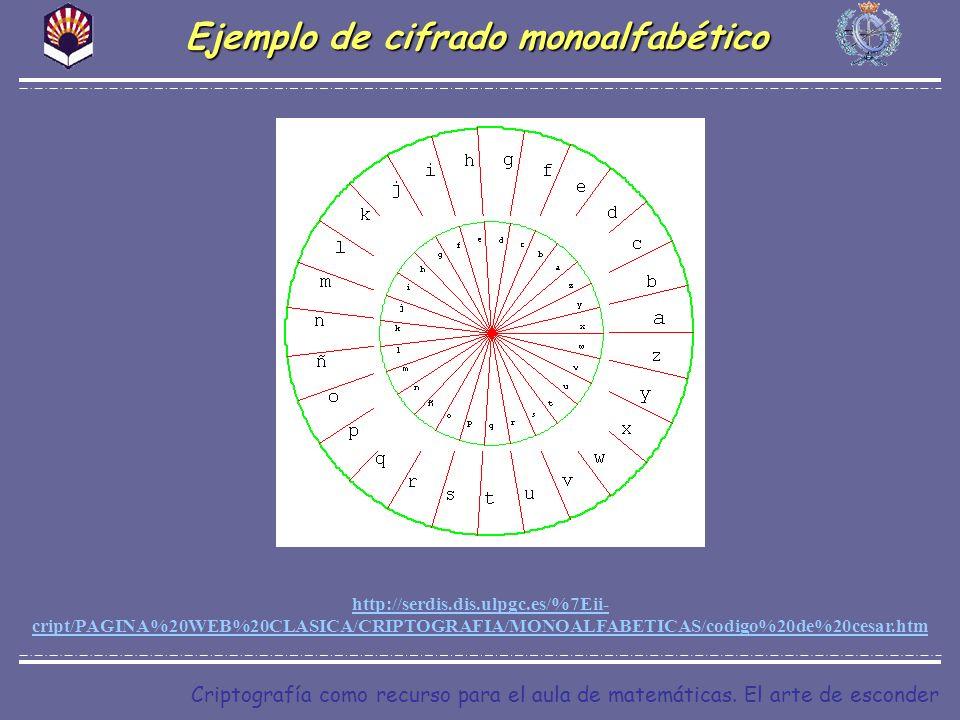 Criptografía como recurso para el aula de matemáticas. El arte de esconder Ejemplo de cifrado monoalfabético http://serdis.dis.ulpgc.es/%7Eii- cript/P