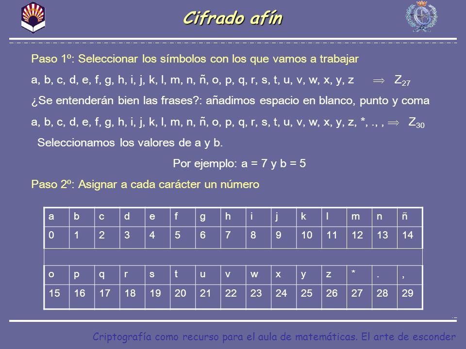 Criptografía como recurso para el aula de matemáticas. El arte de esconder Cifrado afín Paso 1º: Seleccionar los símbolos con los que vamos a trabajar