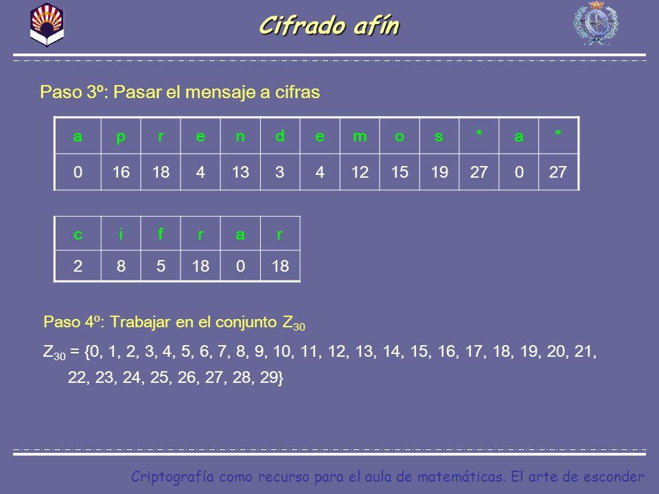 Criptografía como recurso para el aula de matemáticas. El arte de esconder Cifrado afín Paso 4º: Trabajar en el conjunto Z 30 Z 30 = {0, 1, 2, 3, 4, 5