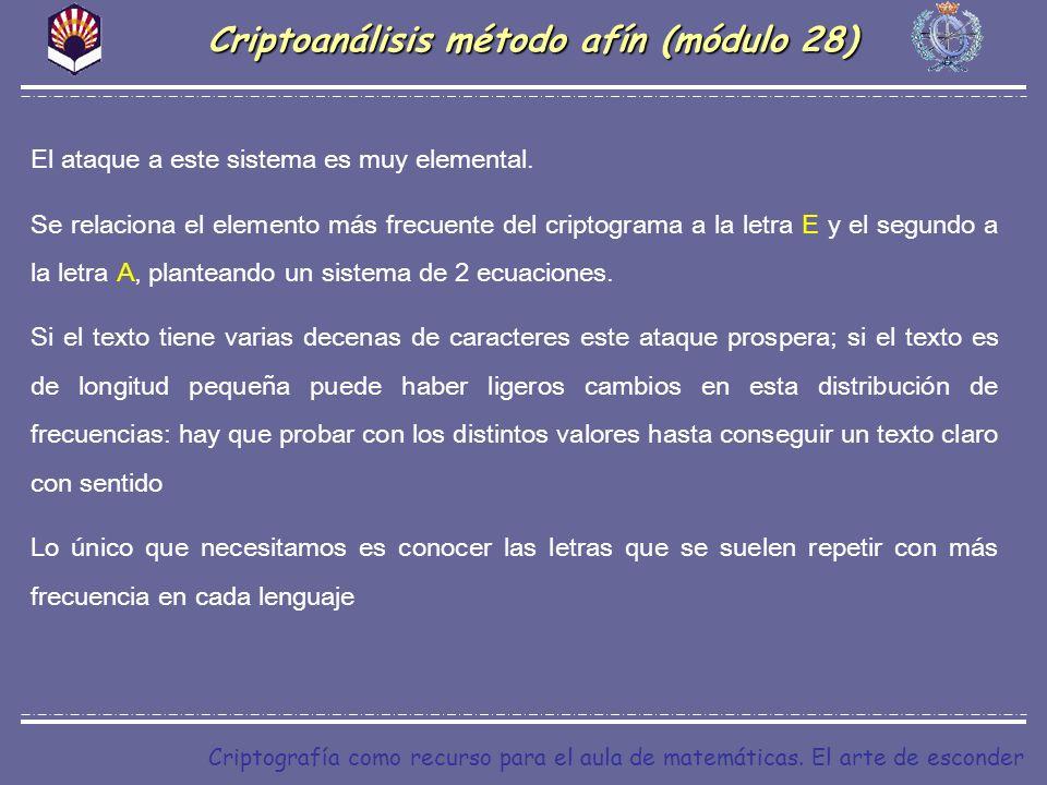 Criptografía como recurso para el aula de matemáticas. El arte de esconder El ataque a este sistema es muy elemental. Se relaciona el elemento más fre