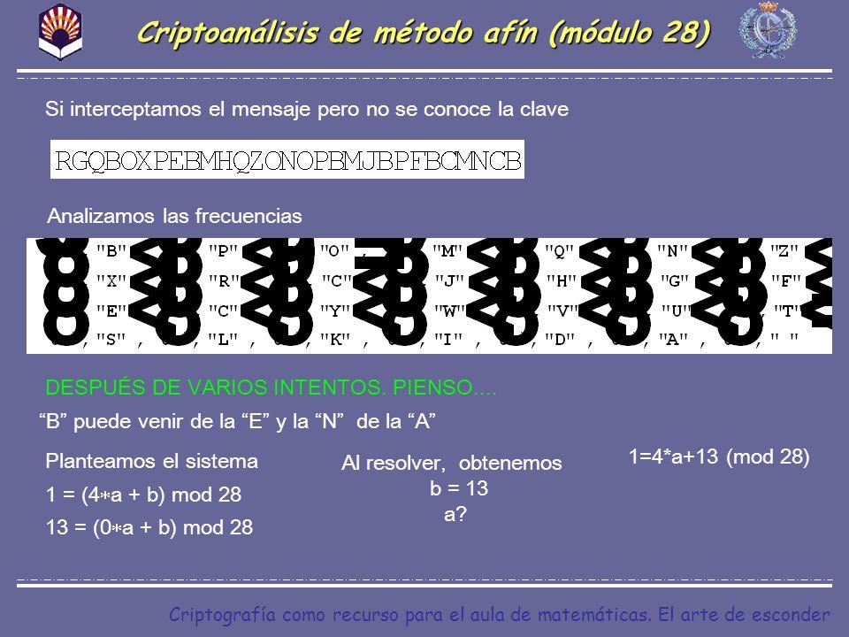Criptografía como recurso para el aula de matemáticas. El arte de esconder Si interceptamos el mensaje pero no se conoce la clave Criptoanálisis de mé