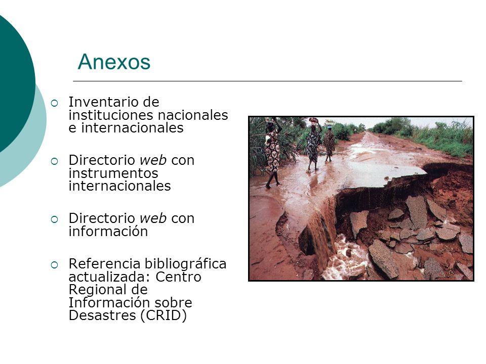 Anexos Inventario de instituciones nacionales e internacionales Directorio web con instrumentos internacionales Directorio web con información Referen