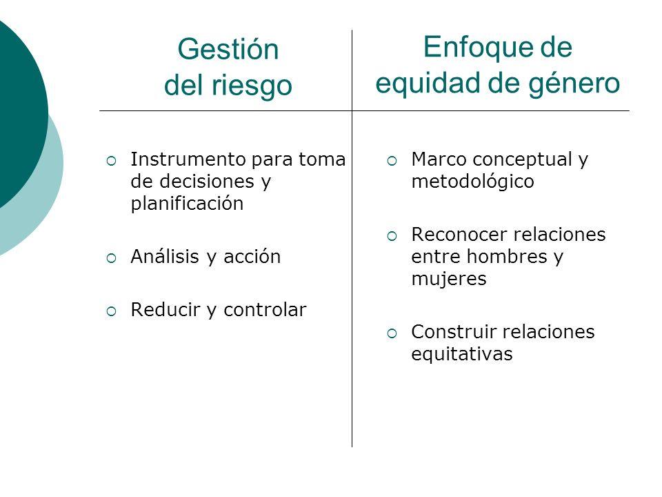 Gestión del riesgo con enfoque de equidad de género Decisión política y técnica (planificación) Reconocer las situaciones de riesgo diferenciadas de hombres y mujeres Diseñar propuestas para reducir y controlar