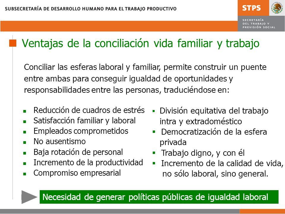 Ventajas de la conciliación vida familiar y trabajo Reducción de cuadros de estrés Satisfacción familiar y laboral Empleados comprometidos No ausentis