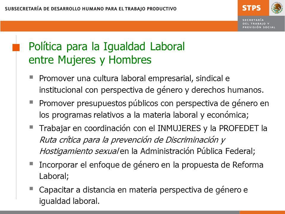 Política para la Igualdad Laboral entre Mujeres y Hombres Promover una cultura laboral empresarial, sindical e institucional con perspectiva de género