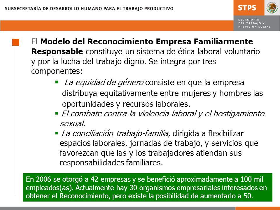 El Modelo del Reconocimiento Empresa Familiarmente Responsable constituye un sistema de ética laboral voluntario y por la lucha del trabajo digno. Se