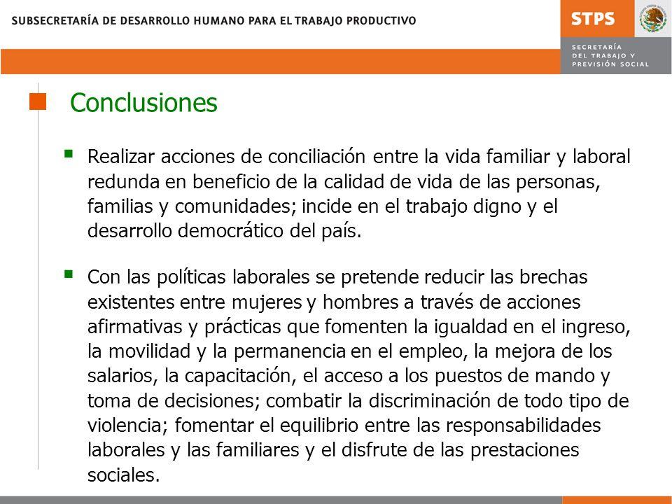 Conclusiones Realizar acciones de conciliación entre la vida familiar y laboral redunda en beneficio de la calidad de vida de las personas, familias y