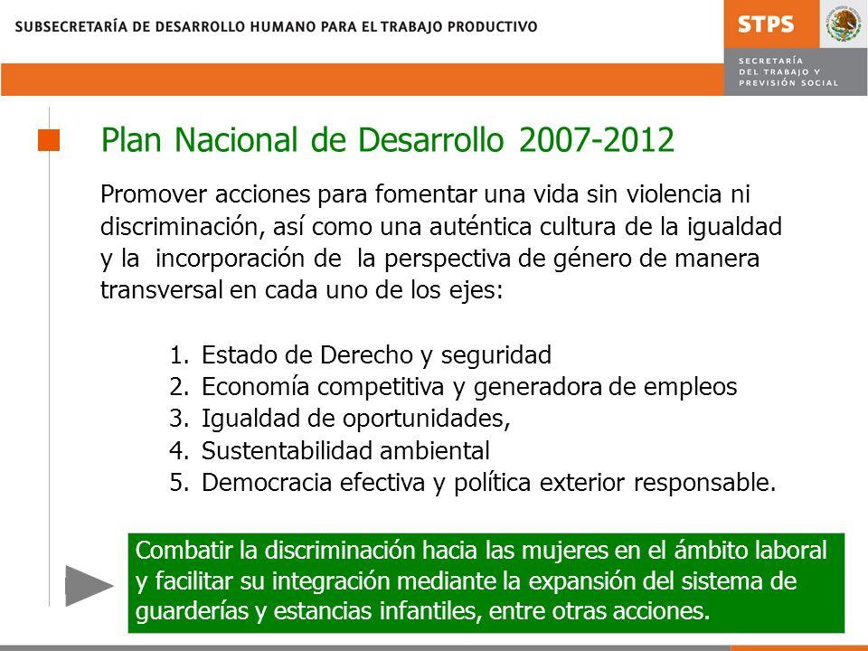 Plan Nacional de Desarrollo 2007-2012 1.Estado de Derecho y seguridad 2.Economía competitiva y generadora de empleos 3.Igualdad de oportunidades, 4.Su