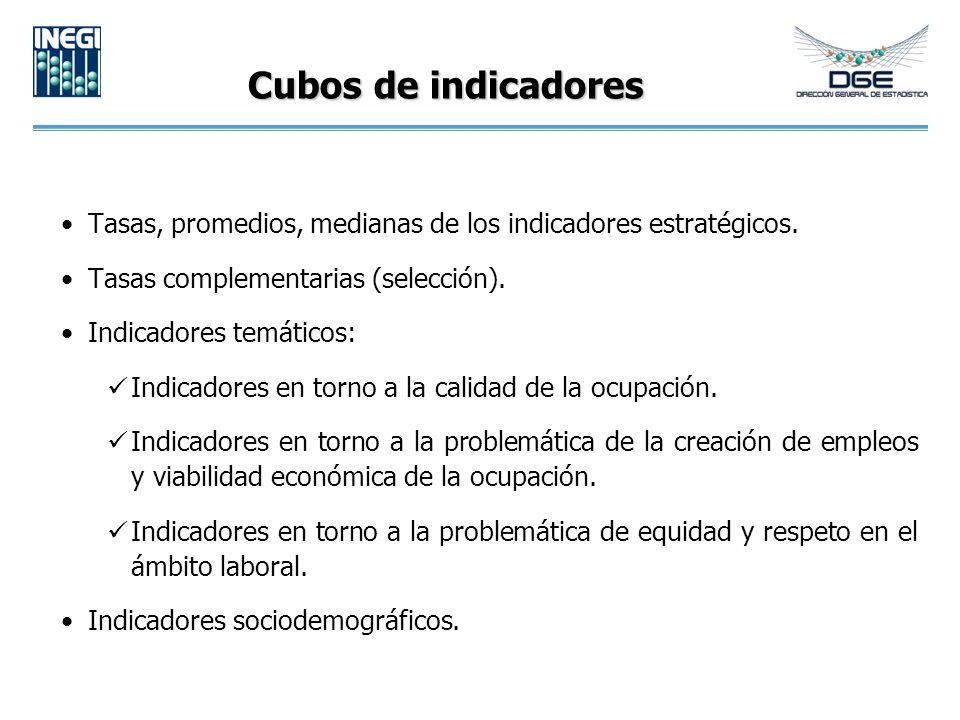 Cubos de indicadores Tasas, promedios, medianas de los indicadores estratégicos.