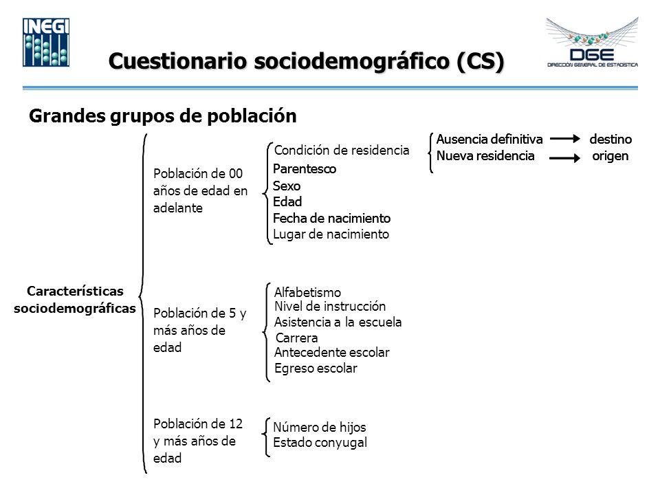 Homologación conceptual sociodemográfica Idea general Procurar compatibilizar en la medida de lo posible, conceptos, definiciones, clasificaciones y periodos de referencia.