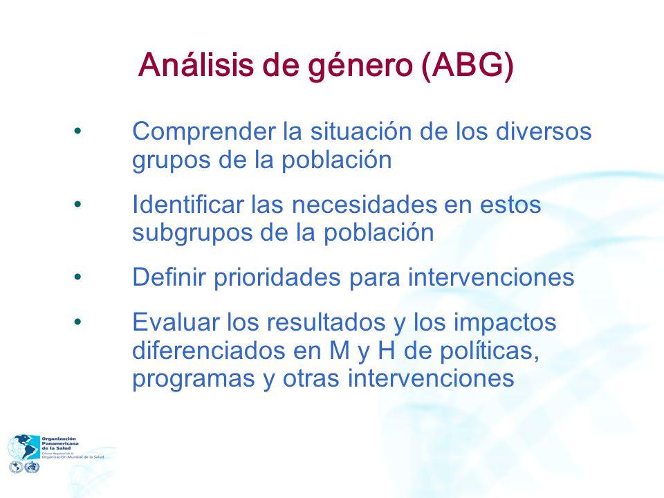 Análisis de género (ABG) Comprender la situación de los diversos grupos de la población Identificar las necesidades en estos subgrupos de la población