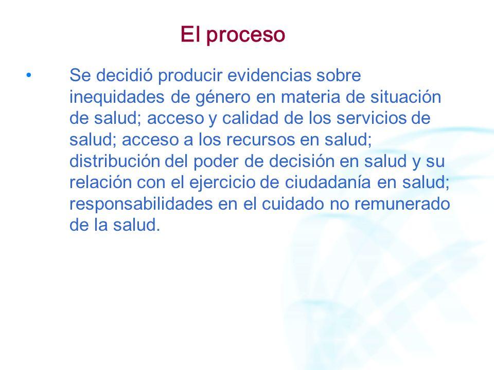 El proceso Se decidió producir evidencias sobre inequidades de género en materia de situación de salud; acceso y calidad de los servicios de salud; ac