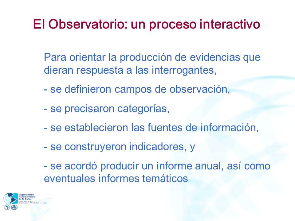 El Observatorio: un proceso interactivo Para orientar la producción de evidencias que dieran respuesta a las interrogantes, - se definieron campos de