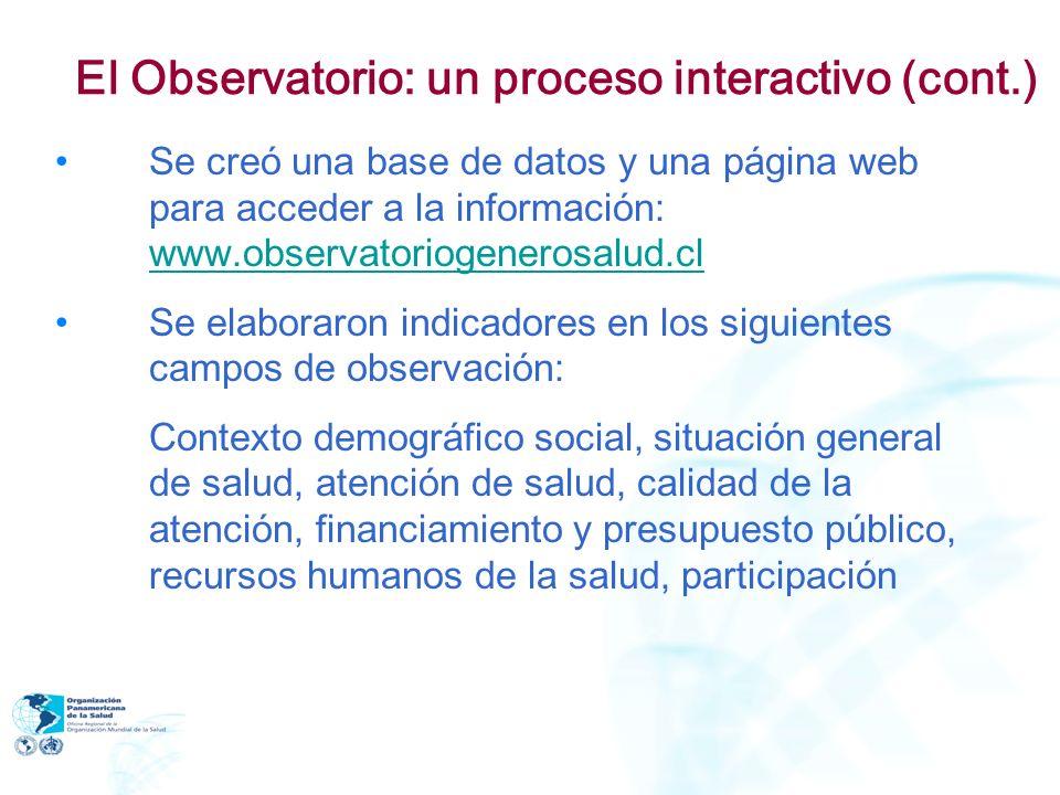 El Observatorio: un proceso interactivo (cont.) Se creó una base de datos y una página web para acceder a la información: www.observatoriogenerosalud.