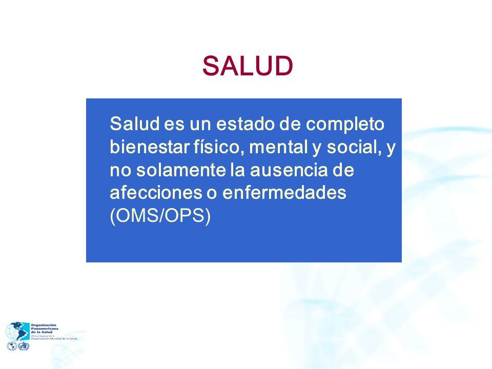OMS: Marco de determinantes sociales 1 (1) Elaborado por la Comisión de Determinantes Sociales de OMS, basado in : Reducing inequalities in health a European Perspective J.