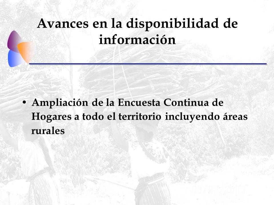 Avances en la disponibilidad de información Ampliación de la Encuesta Continua de Hogares a todo el territorio incluyendo áreas rurales