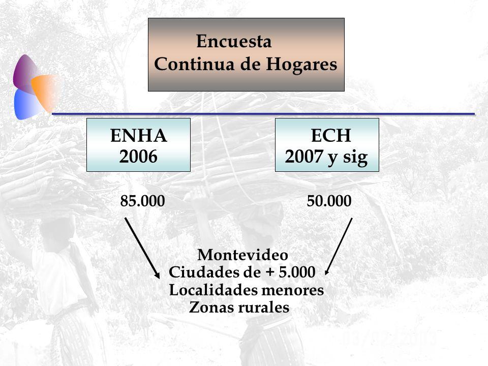 ENHA ECH 2006 2007 y sig 85.000 50.000 Montevideo Ciudades de + 5.000 Localidades menores Zonas rurales Encuesta Continua de Hogares