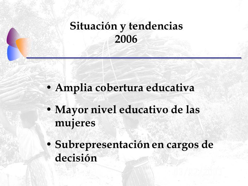 Situación y tendencias 2006 Amplia cobertura educativa Mayor nivel educativo de las mujeres Subrepresentación en cargos de decisión