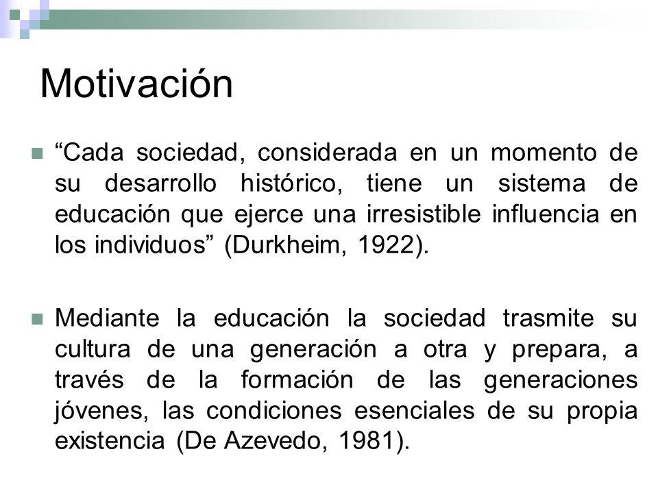 Motivación (2) La educación es un factor esencial para la productividad y el desarrollo económico.