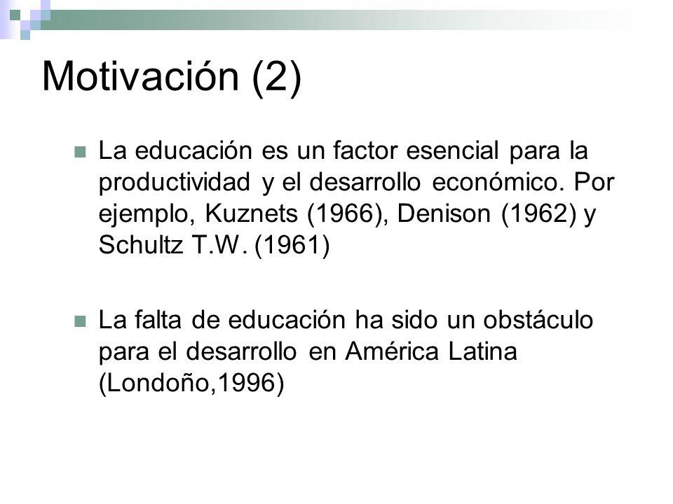 Motivación (3): educación de las mujeres Importancia de la equidad de género.