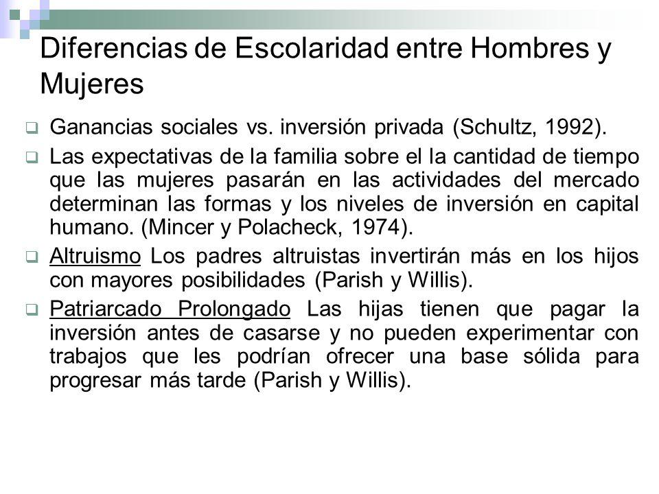 Niveles Educativos Crecientes de la Población Mexicana Fuente: Elaboración propia en base a datos de la Encuesta del Conteo, 1995.