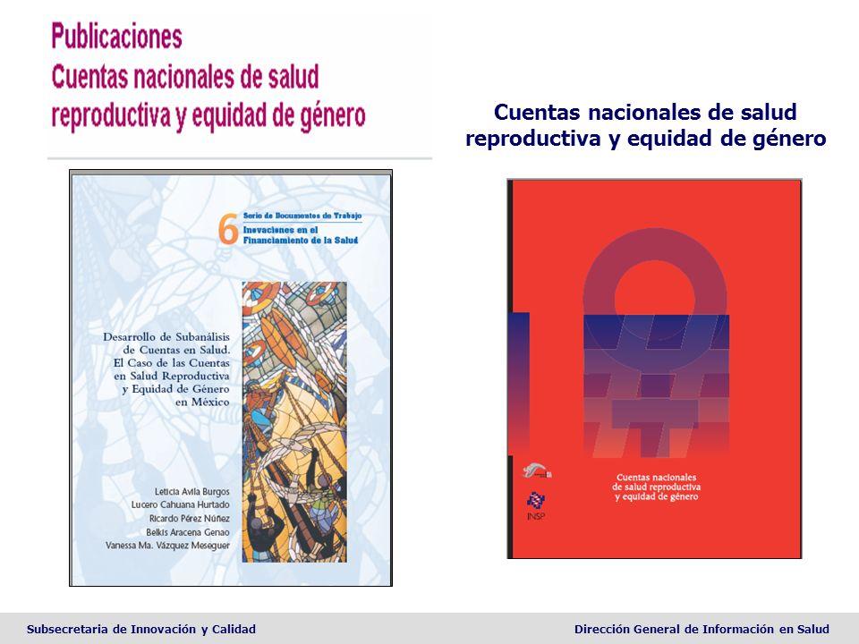 Subsecretaria de Innovación y CalidadDirección General de Información en Salud Cuentas nacionales de salud reproductiva y equidad de género