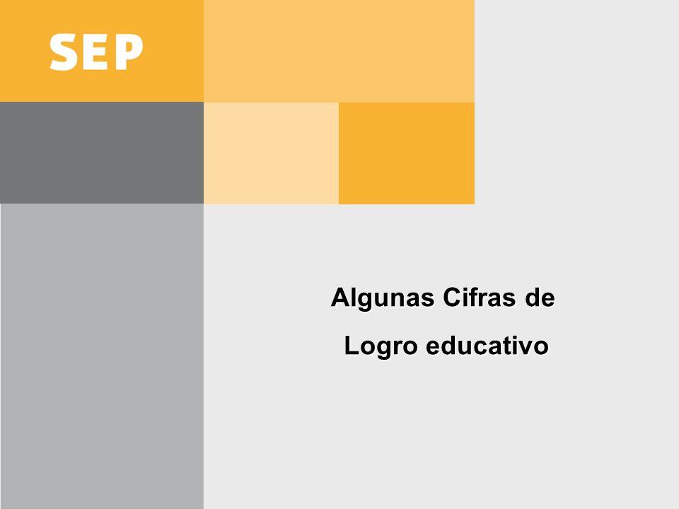 12 México 10.9 Promedio OCDE = 11.1 Diferencia = Hombres - Mujeres Diferencias de Género en desempeño en matemáticas (PISA 2003)