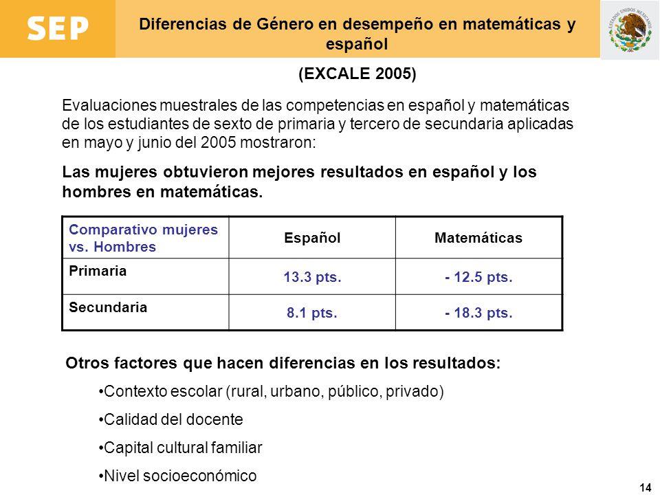 14 Diferencias de Género en desempeño en matemáticas y español (EXCALE 2005) Evaluaciones muestrales de las competencias en español y matemáticas de l