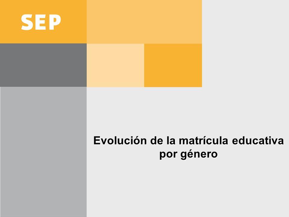 Evolución de la matrícula educativa por género