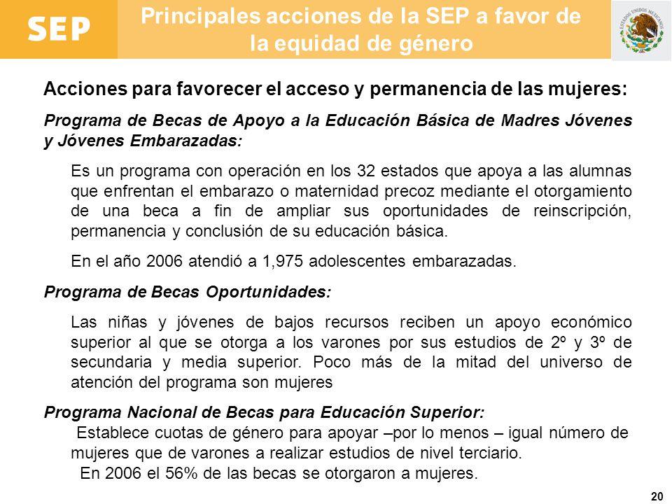 20 Principales acciones de la SEP a favor de la equidad de género Acciones para favorecer el acceso y permanencia de las mujeres: Programa de Becas de