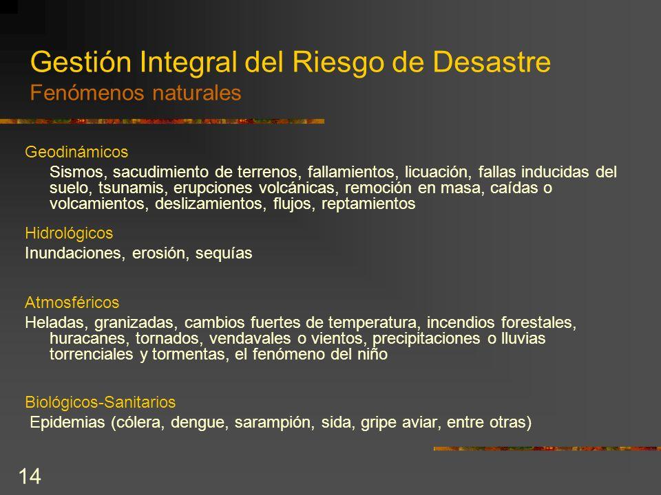 14 Gestión Integral del Riesgo de Desastre Fenómenos naturales Geodinámicos Sismos, sacudimiento de terrenos, fallamientos, licuación, fallas inducida