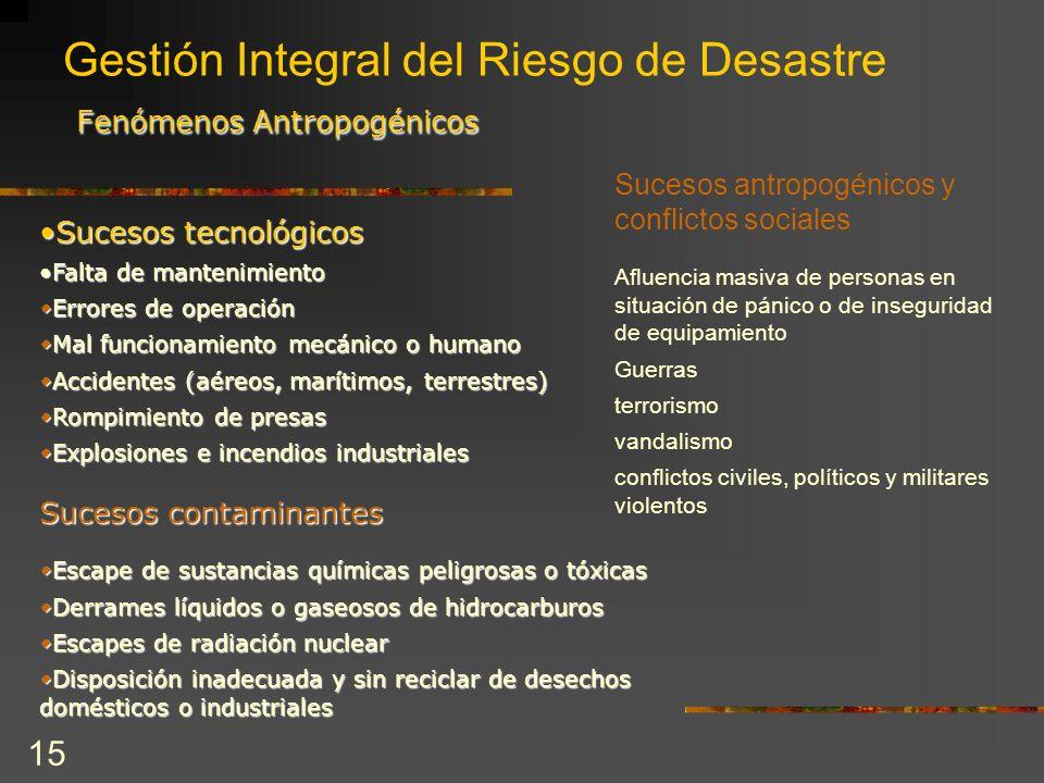 15 Fenómenos Antropogénicos Gestión Integral del Riesgo de Desastre Fenómenos Antropogénicos Sucesos tecnológicosSucesos tecnológicos Falta de manteni
