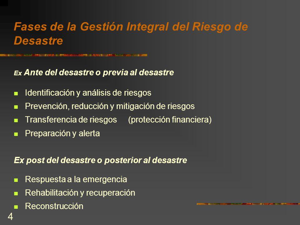 4 Fases de la Gestión Integral del Riesgo de Desastre Ex Ante del desastre o previa al desastre Identificación y análisis de riesgos Prevención, reduc