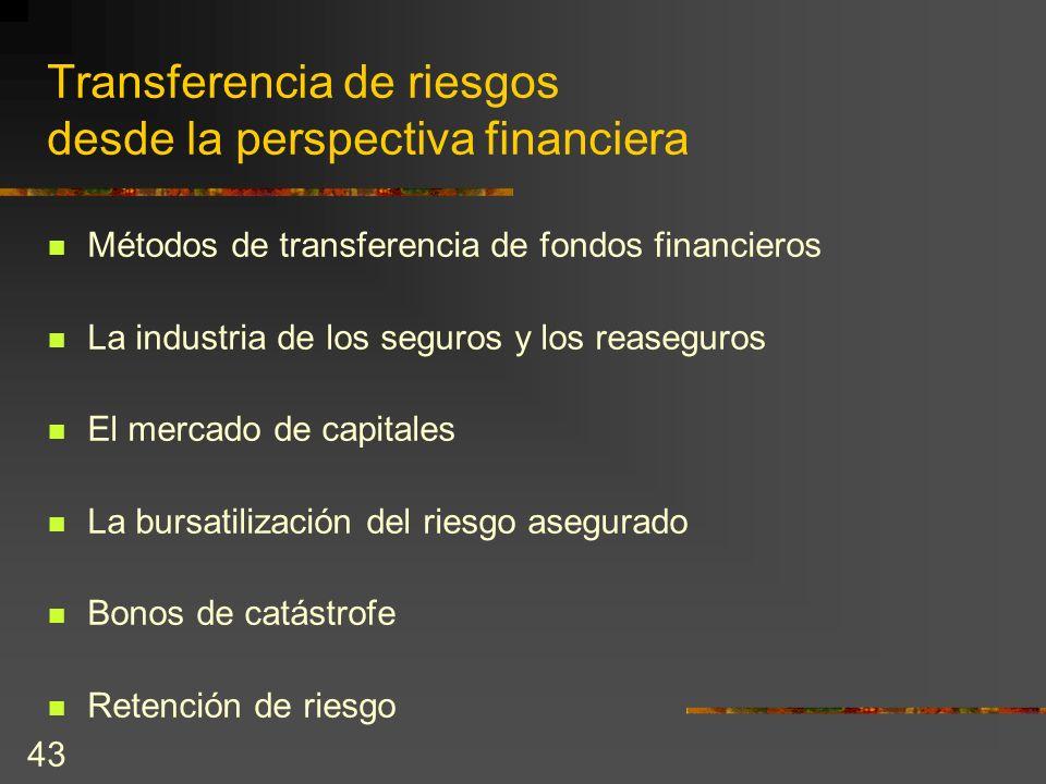 43 Transferencia de riesgos desde la perspectiva financiera Métodos de transferencia de fondos financieros La industria de los seguros y los reaseguro