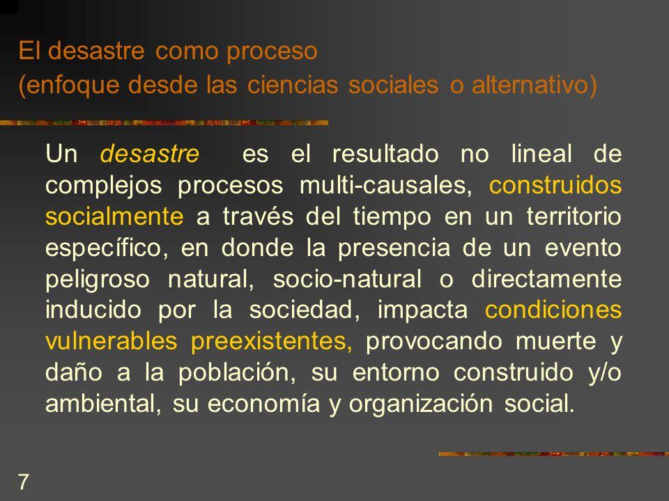 7 Un desastre es el resultado no lineal de complejos procesos multi-causales, construidos socialmente a través del tiempo en un territorio específico,