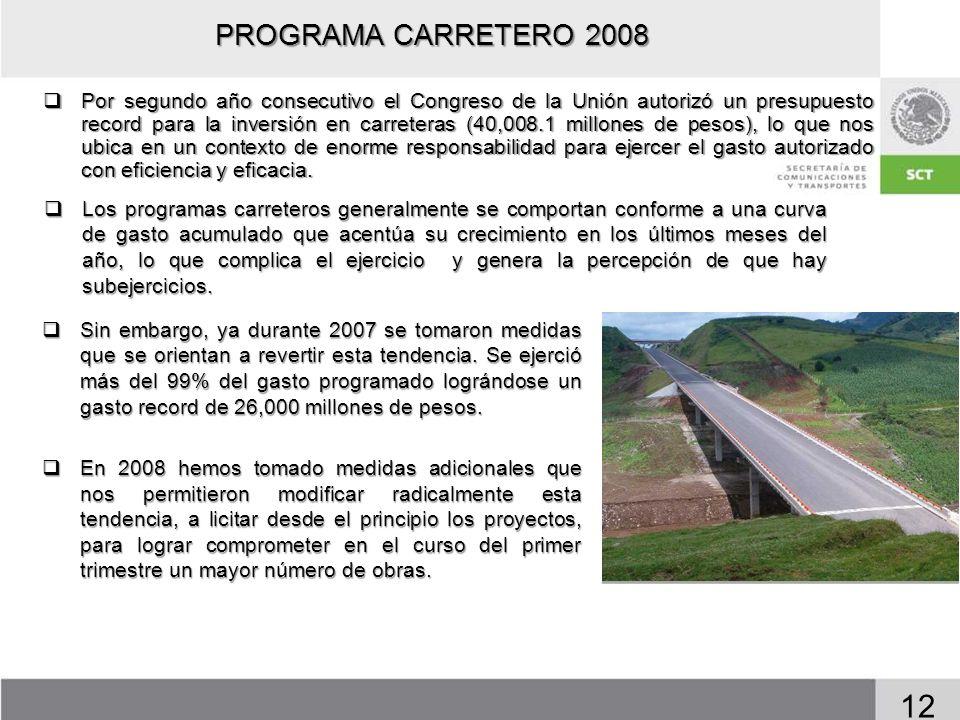 PROGRAMA CARRETERO 2008 Los programas carreteros generalmente se comportan conforme a una curva de gasto acumulado que acentúa su crecimiento en los ú