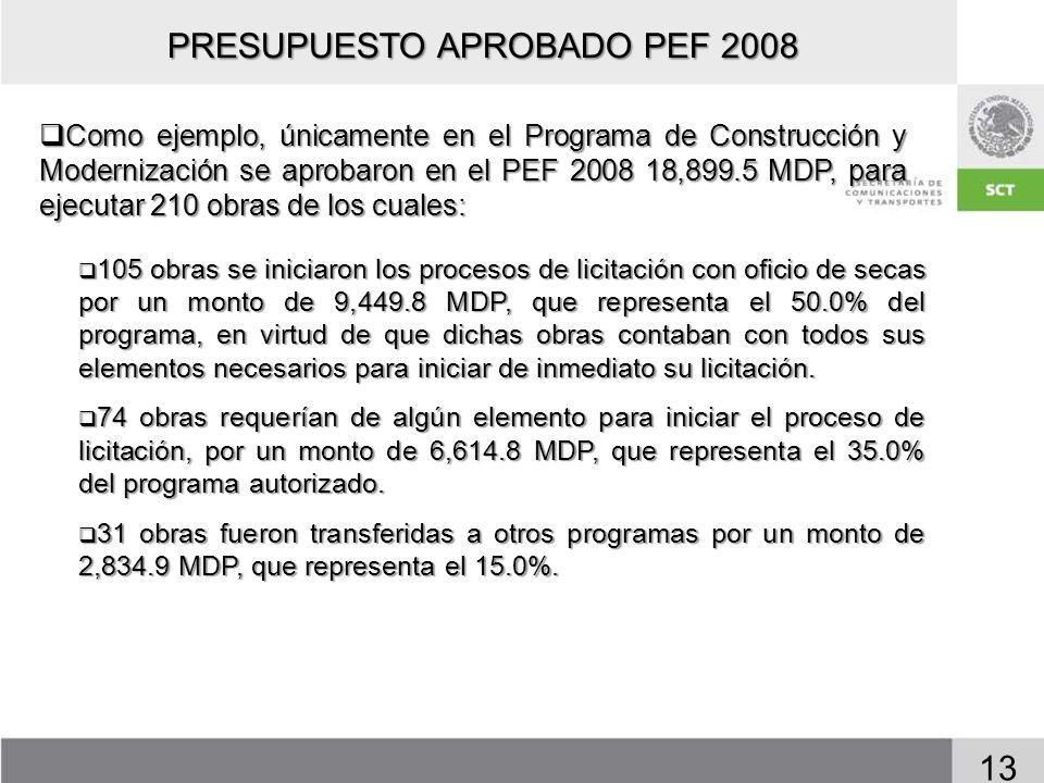13 PRESUPUESTO APROBADO PEF 2008 Como ejemplo, únicamente en el Programa de Construcción y Modernización se aprobaron en el PEF 2008 18,899.5 MDP, par