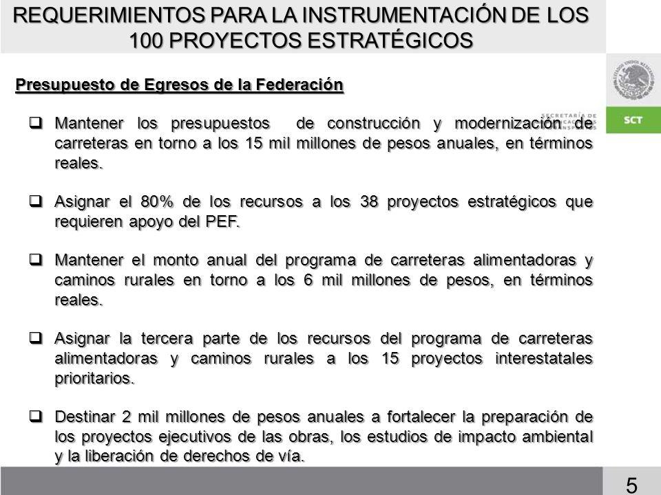 REQUERIMIENTOS PARA LA INSTRUMENTACIÓN DE LOS 100 PROYECTOS ESTRATÉGICOS Presupuesto de Egresos de la Federación Mantener los presupuestos de construc