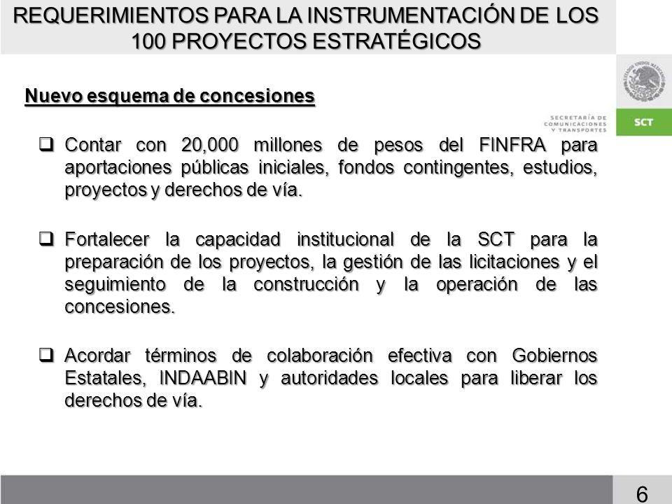 Nuevo esquema de concesiones Contar con 20,000 millones de pesos del FINFRA para aportaciones públicas iniciales, fondos contingentes, estudios, proye