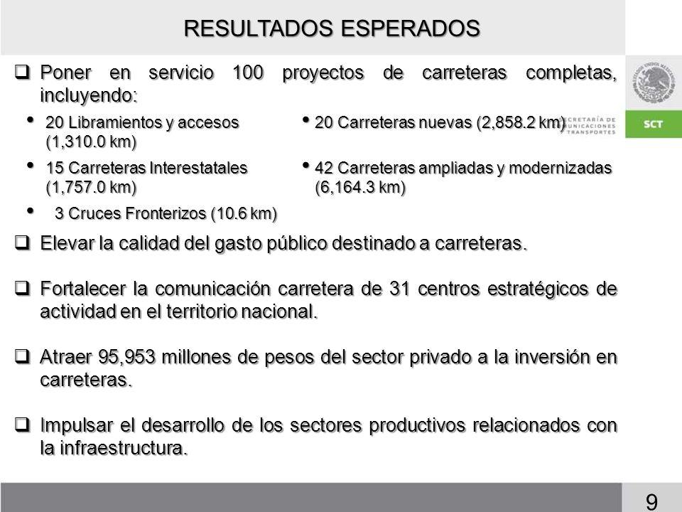 RESULTADOS ESPERADOS Poner en servicio 100 proyectos de carreteras completas, incluyendo: Poner en servicio 100 proyectos de carreteras completas, inc