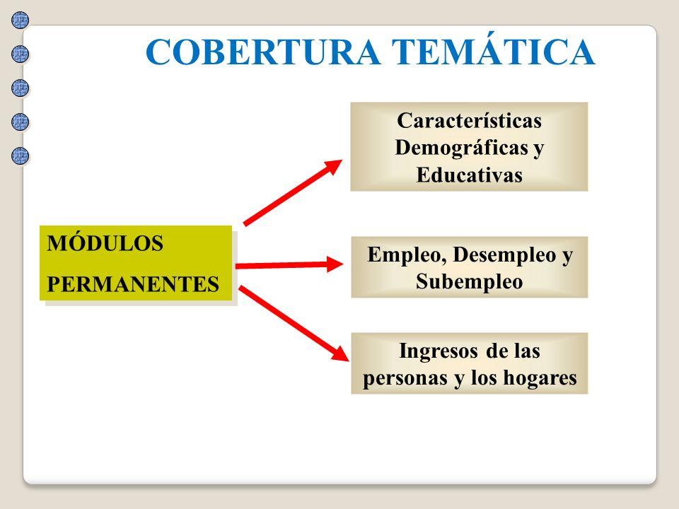 COBERTURA TEMÁTICA MÓDULOS PERMANENTES MÓDULOS PERMANENTES Características Demográficas y Educativas Empleo, Desempleo y Subempleo Ingresos de las per