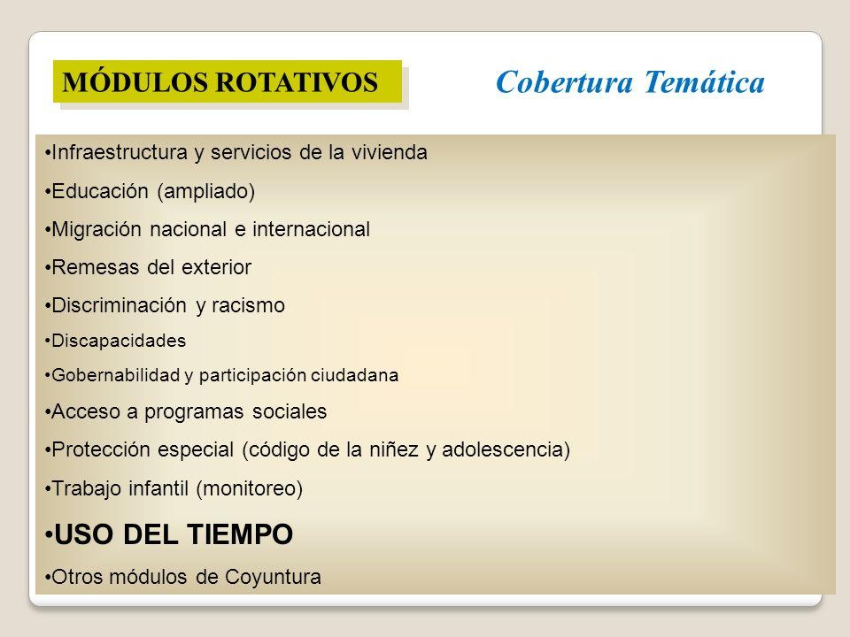 MÓDULOS ROTATIVOS Cobertura Temática Infraestructura y servicios de la vivienda Educación (ampliado) Migración nacional e internacional Remesas del ex