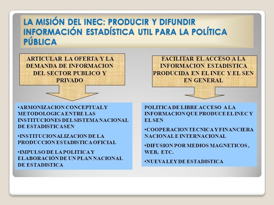 LA MISIÓN DEL INEC: PRODUCIR Y DIFUNDIR INFORMACIÓN ESTADÍSTICA UTIL PARA LA POLÍTICA PÚBLICA ARMONIZACION CONCEPTUAL Y METODOLOGICA ENTRE LAS INSTITU