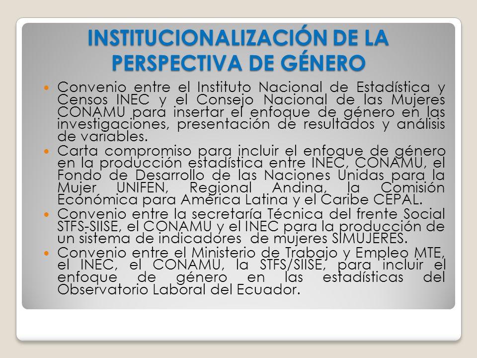 RELACIÓN CON USUARIOS DEL ESTADO Y SECTOR PRIVADO, ACADEMIA Comisión técnica de Género en el marco de la Carta Acuerdo, cuya función es proponer, evaluación y seguimiento de transversalizar el enfoque de Género en la producción de estadísticas Observatorio laboral del Ecuador con enfoque de género, MTE, CONAMU, INEC, agencias de Naciones Unidas (UNICEF, OPS, PNUD, UNFPA) Comisión Especial de Estadísticas de Pobreza y Metas del Milenio.
