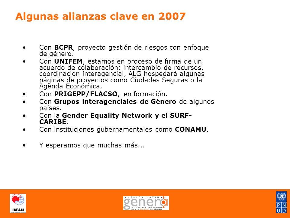 Algunas alianzas clave en 2007 Con BCPR, proyecto gestión de riesgos con enfoque de género.