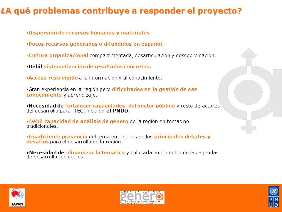 ¿A qué problemas contribuye a responder el proyecto.