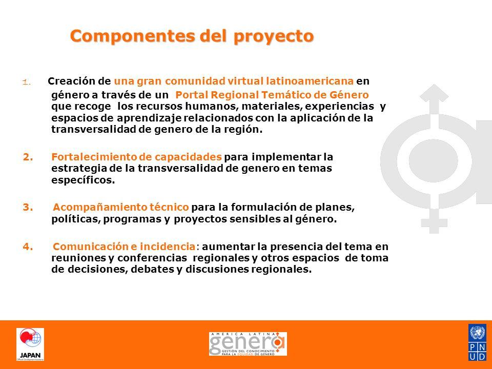 Componentes del proyecto 1.