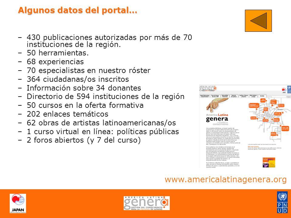 Algunos datos del portal… –430 publicaciones autorizadas por más de 70 instituciones de la región.