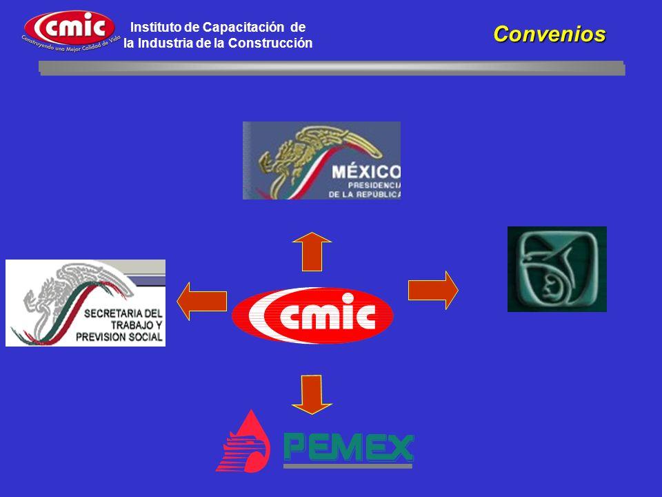Instituto de Capacitación de la Industria de la Construcción Convenios